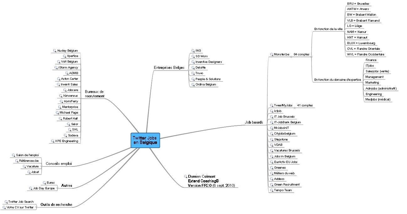 schéma des comptes spécialisés